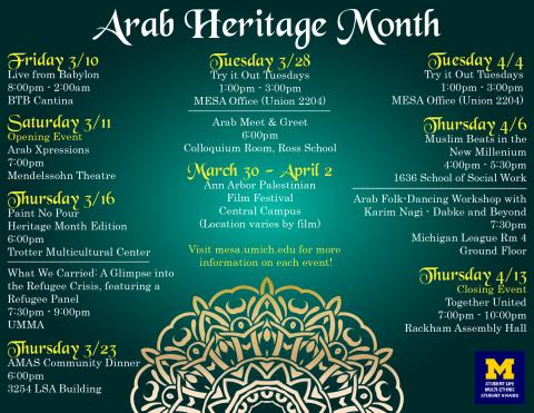 Arab Heritage Month Calendar. List of events in article.