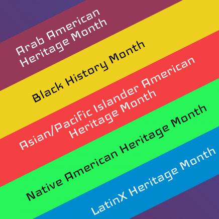 Heritage Months Poster